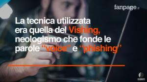 vishing